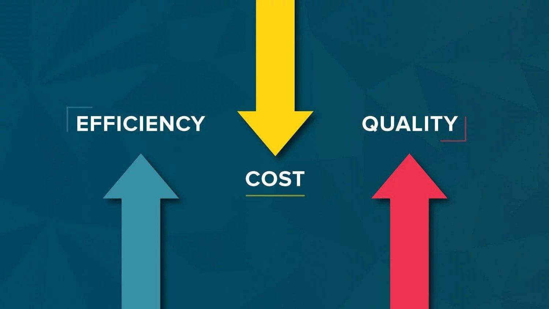 Loại bỏ kênh marketing hiệu xuất thấp để tập trung nguồn lực và tài chính cho các kênh chính