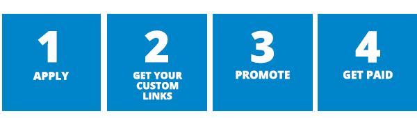 4 bước để trở thành một Affiliater trong Affiliate Marketing